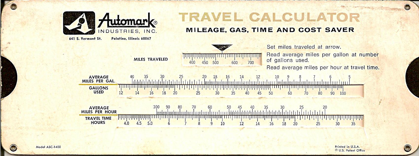 gas miles per gallon calculator